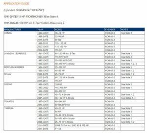 Guide d'application BayStar