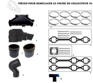PIÈCES POUR REMPLACER LE COUDE DE COLLECTEUR V6.